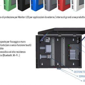 Contenitori e monitor grandi formati